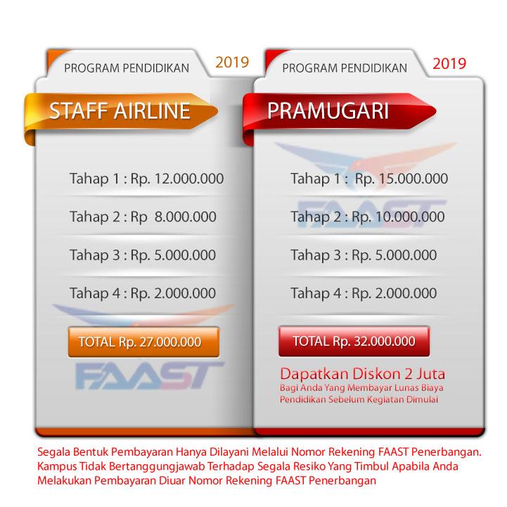 Rincian Biaya Sekolah Pramugari FAAST Penerbangan 2019